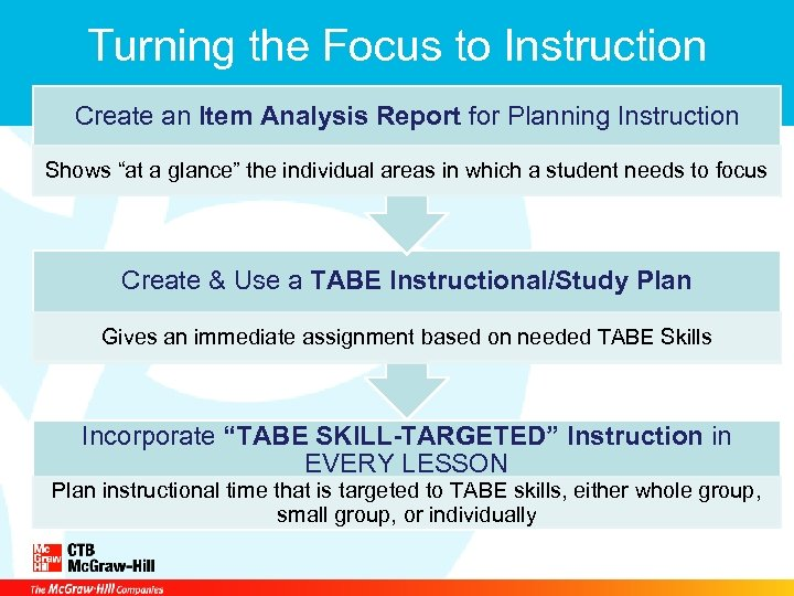 Turning the Focus to Instruction Create an Item Analysis Report for Planning Instruction Shows