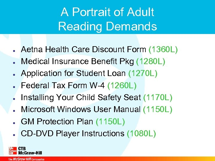 A Portrait of Adult Reading Demands ● ● ● ● Aetna Health Care Discount