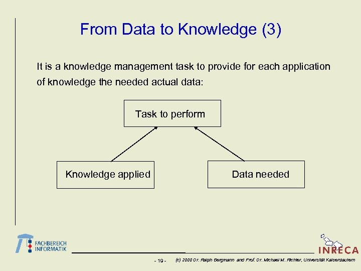From Data to Knowledge (3) It is a knowledge management task to provide for