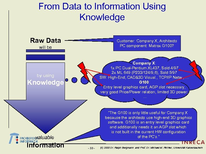 From Data to Information Using Knowledge Raw Data Customer: Company X, Architects PC component: