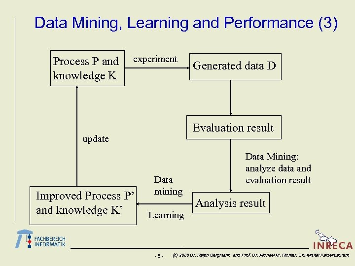 Data Mining, Learning and Performance (3) Process P and knowledge K experiment Evaluation result