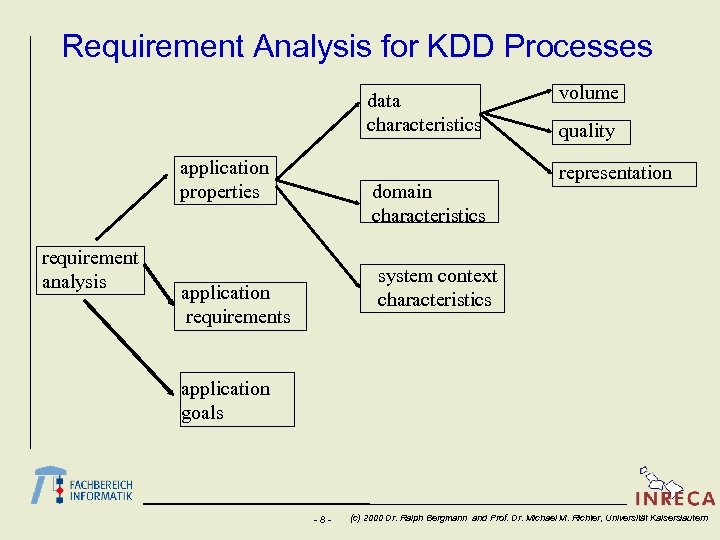 Requirement Analysis for KDD Processes data characteristics application properties requirement analysis domain characteristics volume