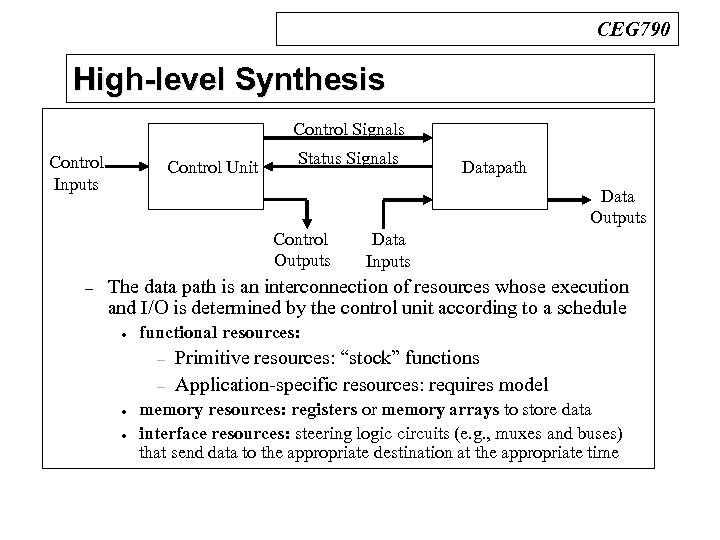 CEG 790 High-level Synthesis Control Signals Control Inputs Control Unit Status Signals Data Outputs