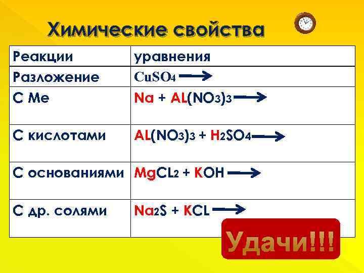 Химические свойства Реакции Разложение С Ме уравнения Сu. SO 4 Na + AL(NO 3)3