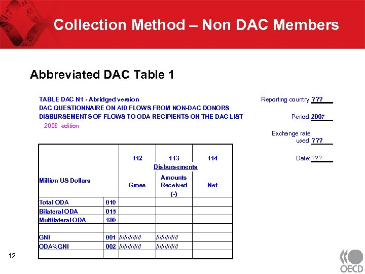 Collection Method – Non DAC Members Abbreviated DAC Table 1 TABLE DAC N 1