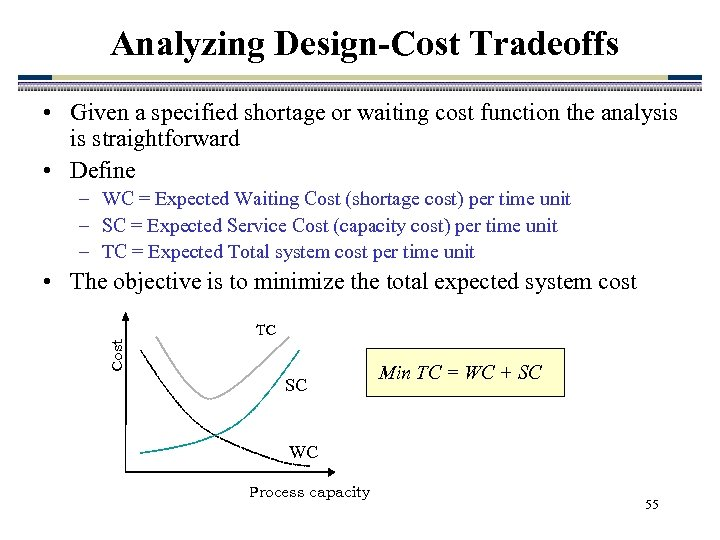 Analyzing Design-Cost Tradeoffs • Given a specified shortage or waiting cost function the analysis