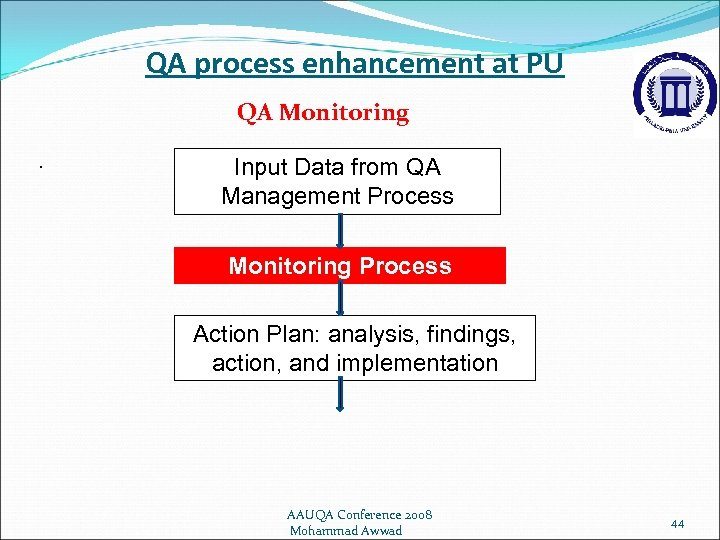 QA process enhancement at PU QA Monitoring. Input Data from QA Management Process Monitoring