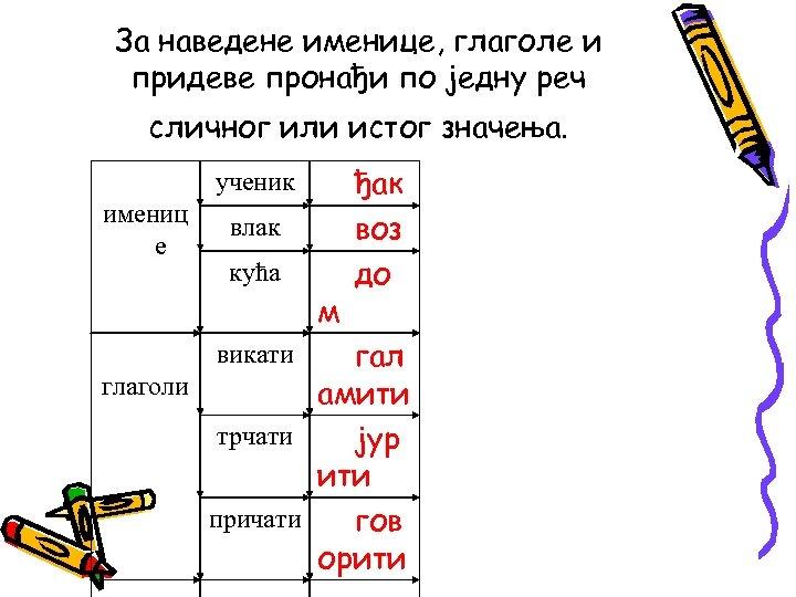 За наведене именице, глаголе и придеве пронађи по једну реч сличног или истог значења.