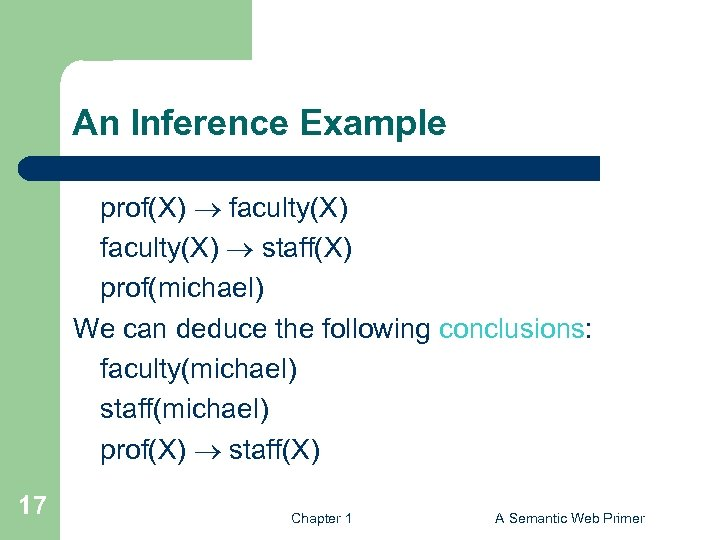 An Inference Example prof(X) faculty(X) staff(X) prof(michael) We can deduce the following conclusions: faculty(michael)