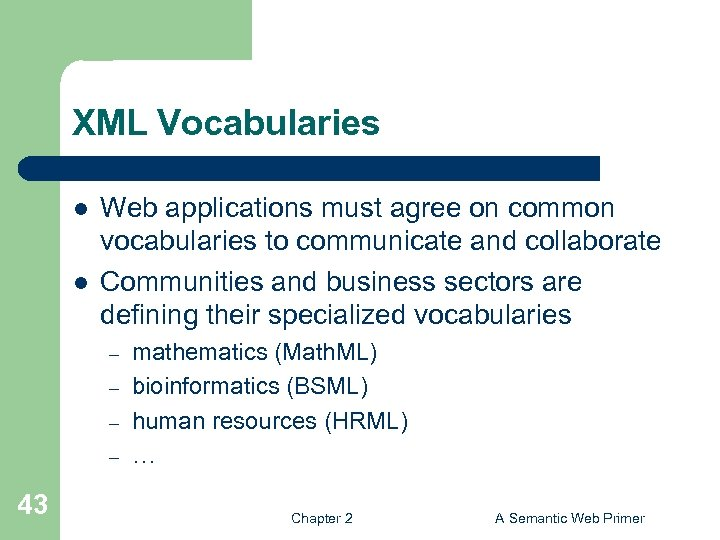 XML Vocabularies l l Web applications must agree on common vocabularies to communicate and