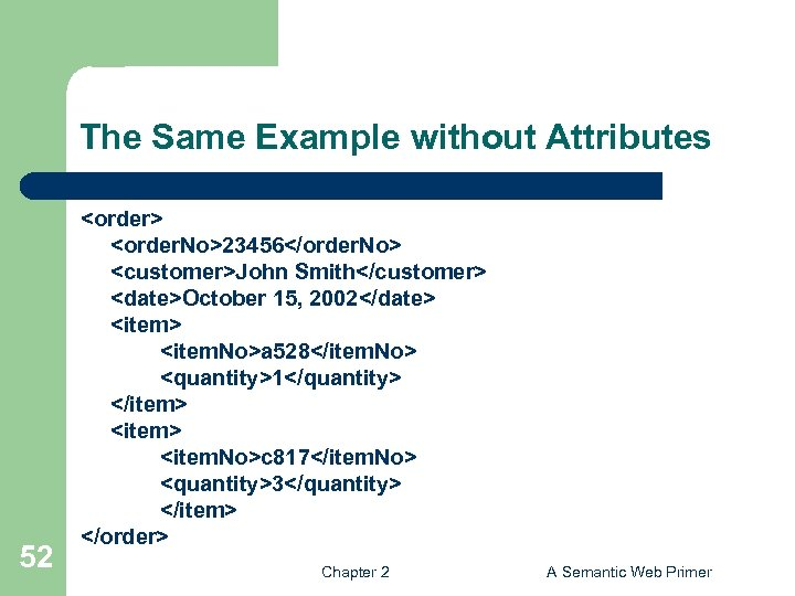 The Same Example without Attributes 52 <order> <order. No>23456</order. No> <customer>John Smith</customer> <date>October 15,
