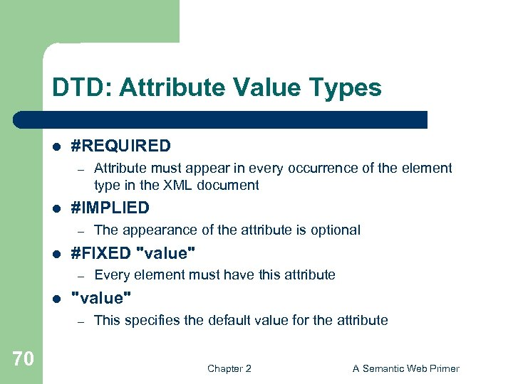 DTD: Attribute Value Types l #REQUIRED – l #IMPLIED – l Every element must