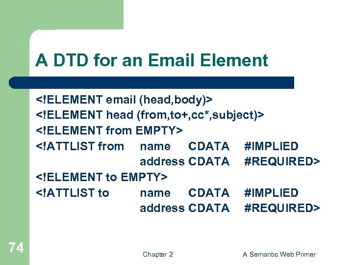 A DTD for an Email Element <!ELEMENT email (head, body)> <!ELEMENT head (from, to+,