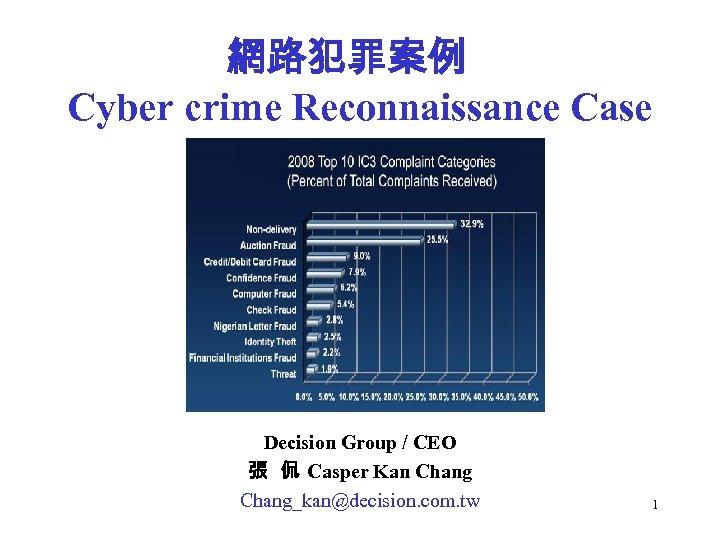 網路犯罪案例 Cyber crime Reconnaissance Case Decision Group / CEO 張 侃 Casper Kan Chang_kan@decision.
