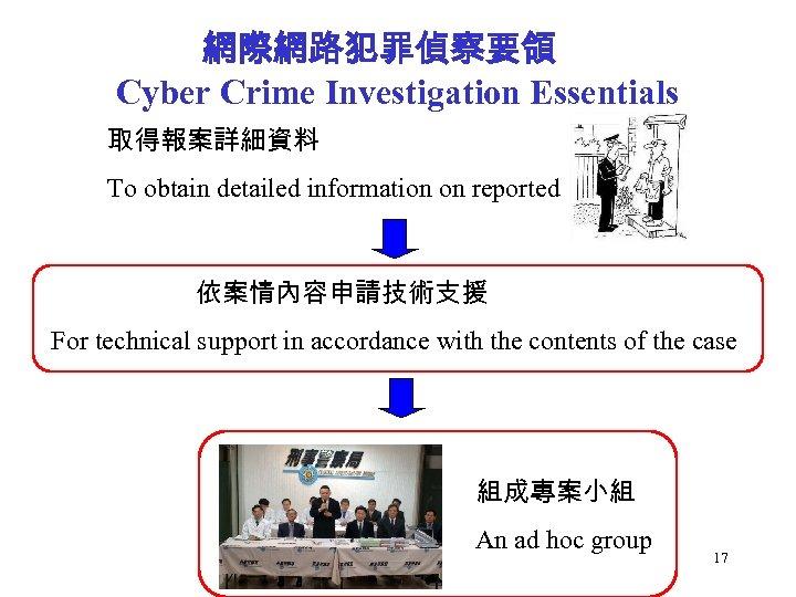 網際網路犯罪偵察要領 Cyber Crime Investigation Essentials 取得報案詳細資料 To obtain detailed information on reported 依案情內容申請技術支援 For