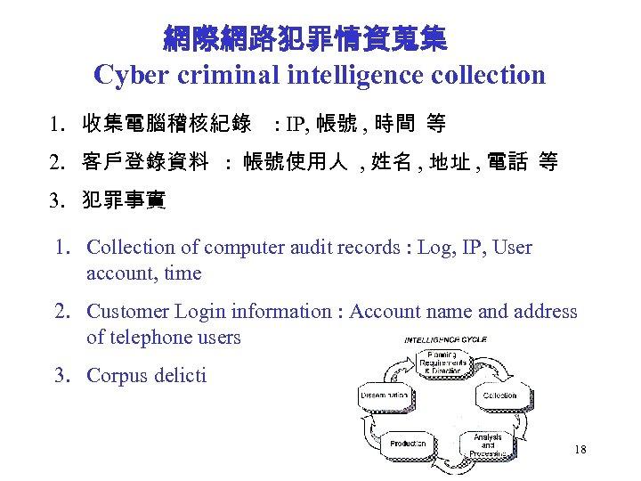 網際網路犯罪情資蒐集 Cyber criminal intelligence collection 1. 收集電腦稽核紀錄 : IP, 帳號 , 時間 等 2.