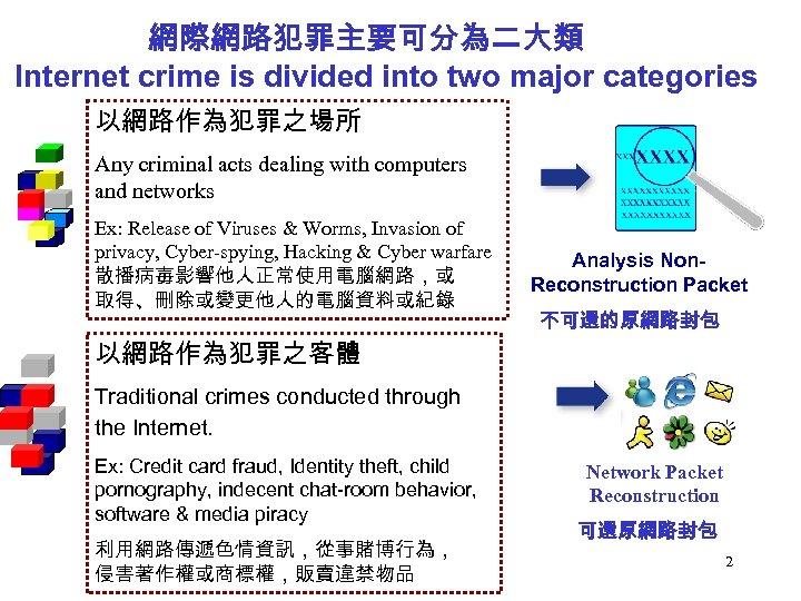 網際網路犯罪主要可分為二大類 Internet crime is divided into two major categories 以網路作為犯罪之場所 Any criminal acts dealing