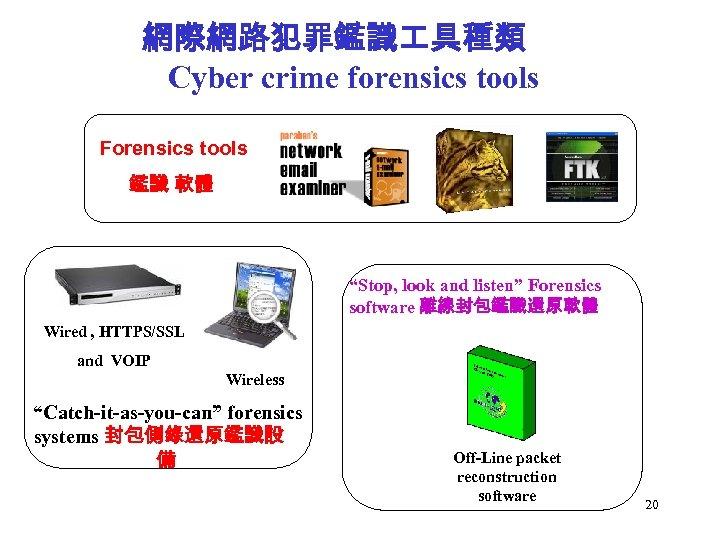 """網際網路犯罪鑑識 具種類 Cyber crime forensics tools Forensics tools 鑑識 軟體 """"Stop, look and listen"""""""