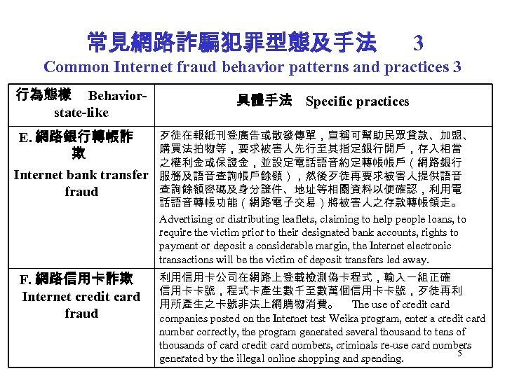 常見網路詐騙犯罪型態及手法 3 Common Internet fraud behavior patterns and practices 3 行為態樣 Behaviorstate-like E. 網路銀行轉帳詐
