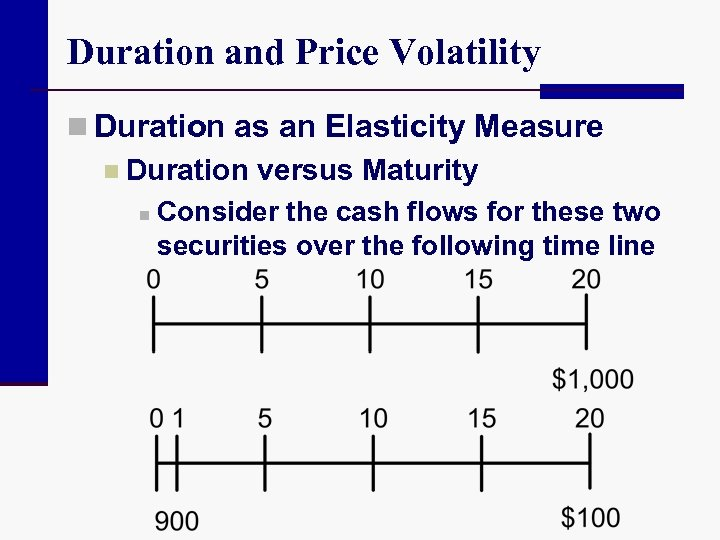 Duration and Price Volatility n Duration as an Elasticity Measure n Duration versus Maturity