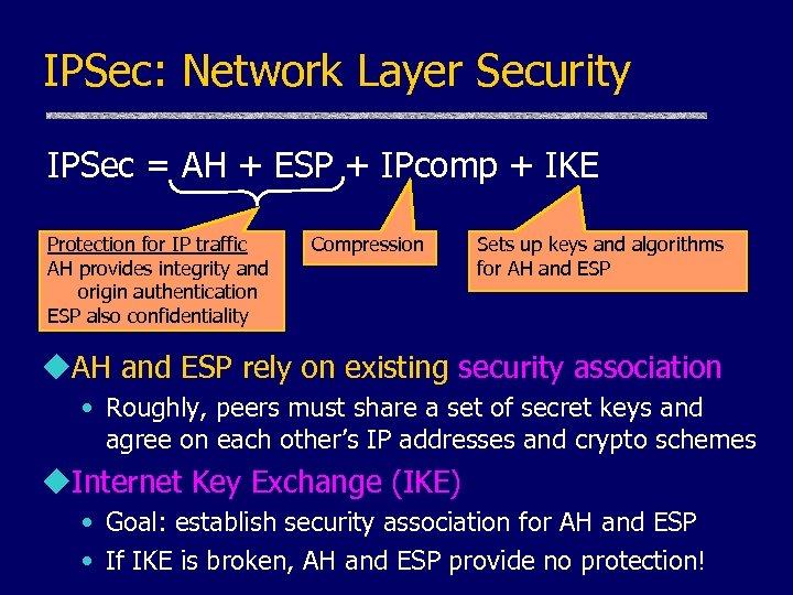 IPSec: Network Layer Security IPSec = AH + ESP + IPcomp + IKE Protection