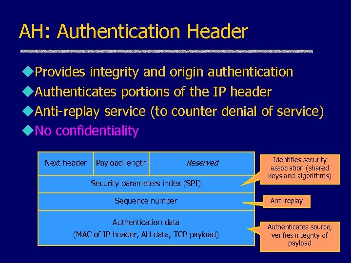 AH: Authentication Header u. Provides integrity and origin authentication u. Authenticates portions of the