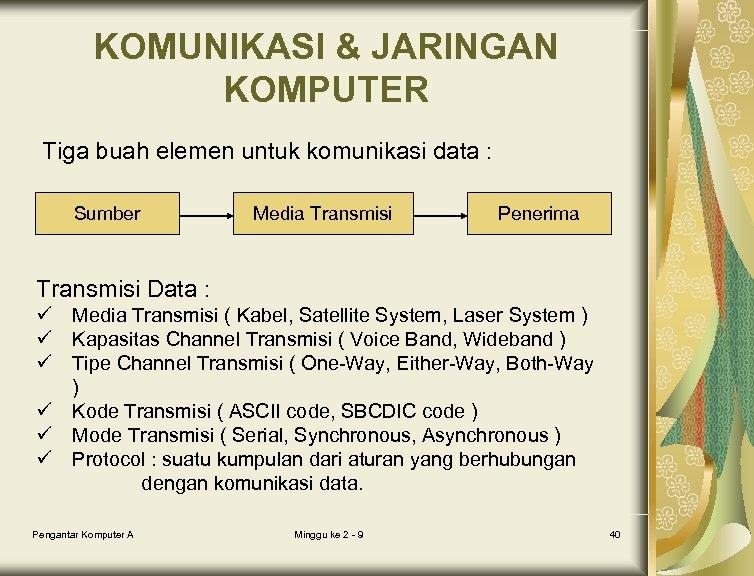 KOMUNIKASI & JARINGAN KOMPUTER Tiga buah elemen untuk komunikasi data : Sumber Media Transmisi