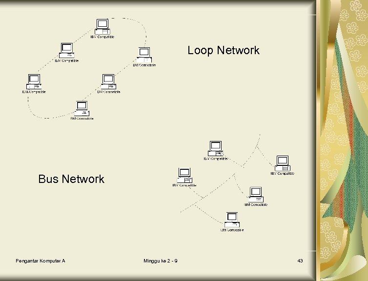 Loop Network Bus Network Pengantar Komputer A Minggu ke 2 - 9 43