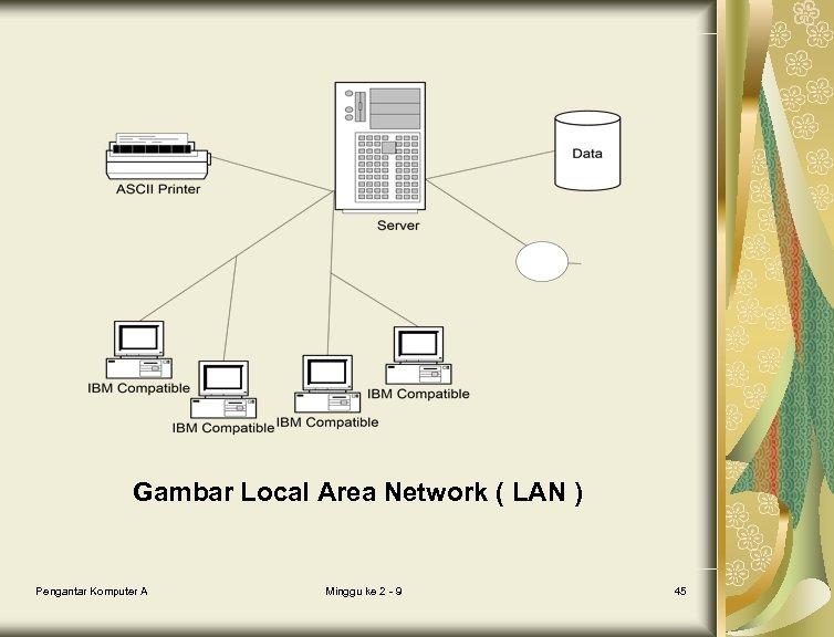 Gambar Local Area Network ( LAN ) Pengantar Komputer A Minggu ke 2 -