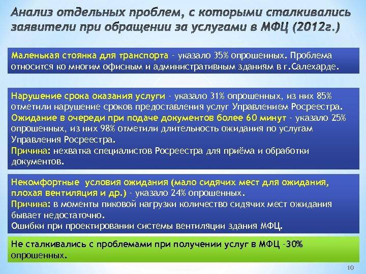 Анализ отдельных проблем, с которыми сталкивались заявители при обращении за услугами в МФЦ (2012