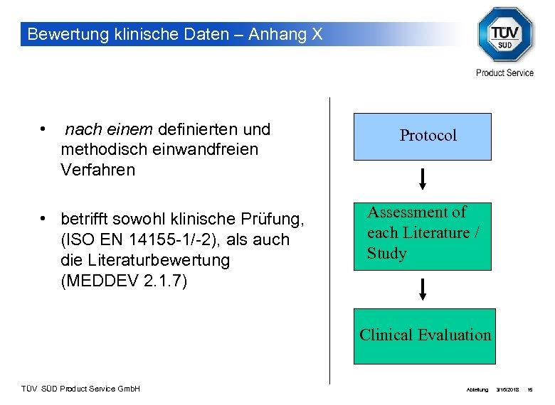 Bewertung klinische Daten – Anhang X • nach einem definierten und methodisch einwandfreien Verfahren