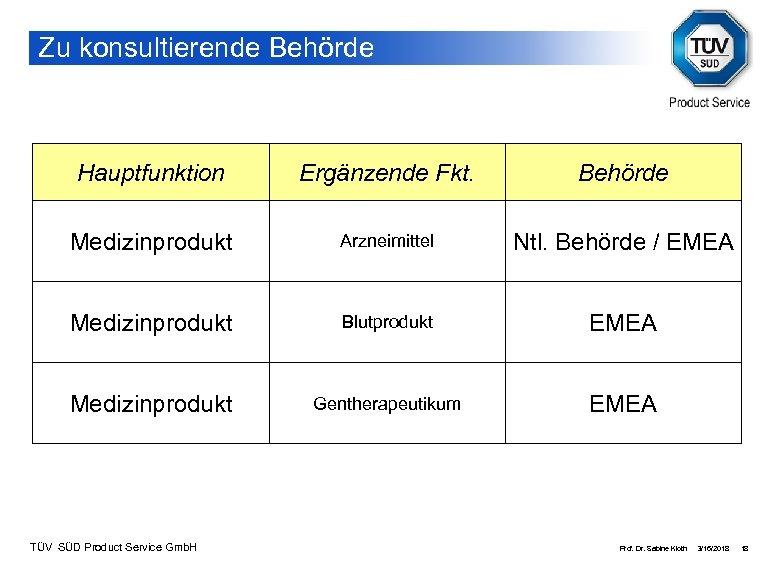 Zu konsultierende Behörde Hauptfunktion Ergänzende Fkt. Behörde Medizinprodukt Arzneimittel Ntl. Behörde / EMEA Medizinprodukt