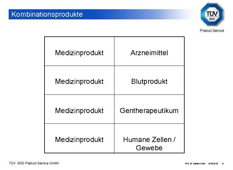 Kombinationsprodukte Medizinprodukt Arzneimittel Medizinprodukt Blutprodukt Medizinprodukt Gentherapeutikum Medizinprodukt Humane Zellen / Gewebe TÜV SÜD