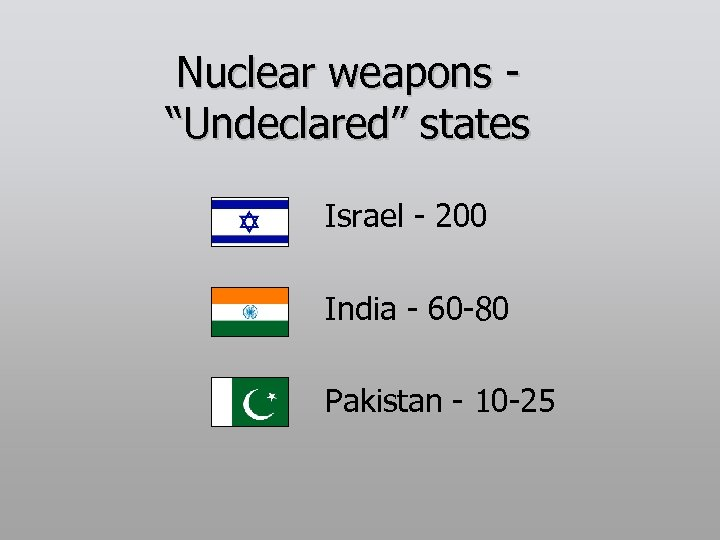 "Nuclear weapons ""Undeclared"" states Israel - 200 India - 60 -80 Pakistan - 10"