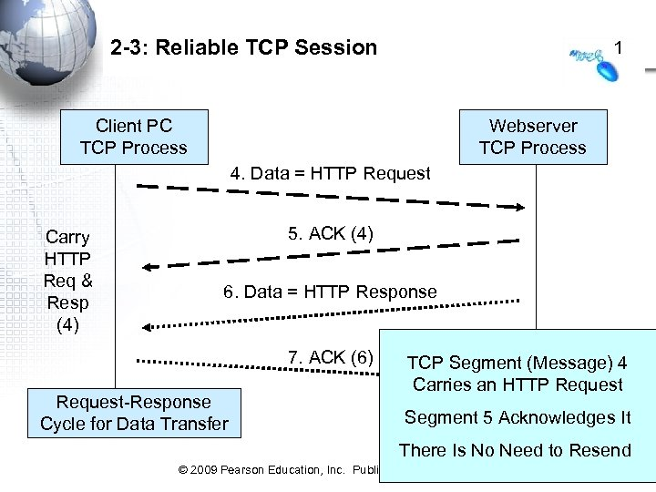 2 -3: Reliable TCP Session 1 Client PC TCP Process Webserver TCP Process 4.
