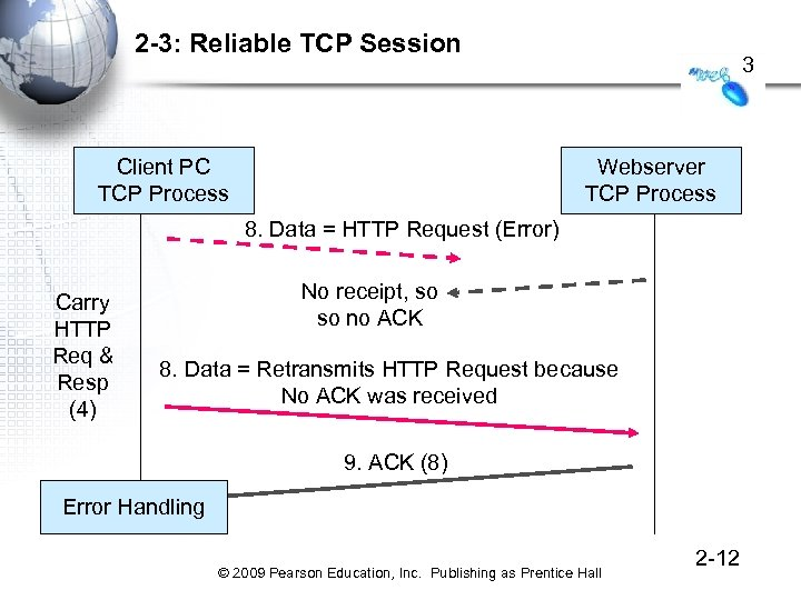 2 -3: Reliable TCP Session Client PC TCP Process 3 Webserver TCP Process 8.