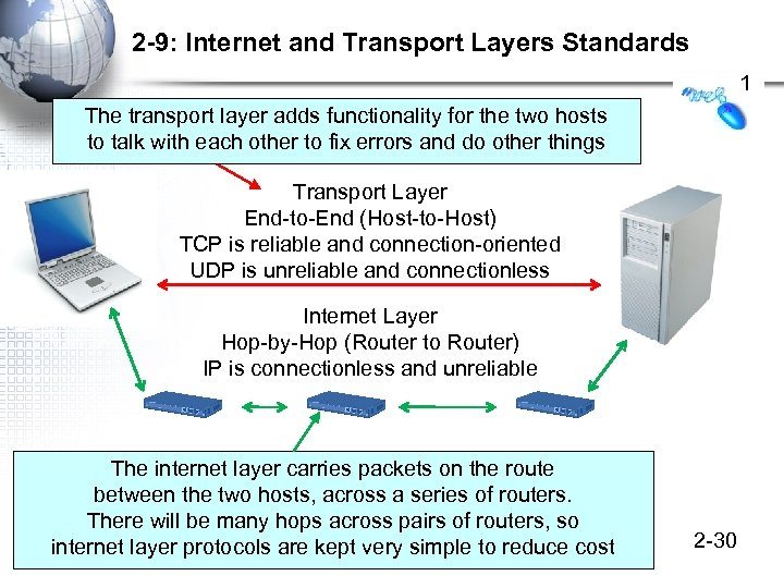 2 -9: Internet and Transport Layers Standards 1 The transport layer adds functionality for