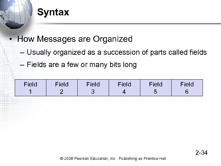 Syntax • How Messages are Organized – Usually organized as a succession of parts