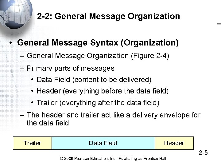 2 -2: General Message Organization • General Message Syntax (Organization) – General Message Organization