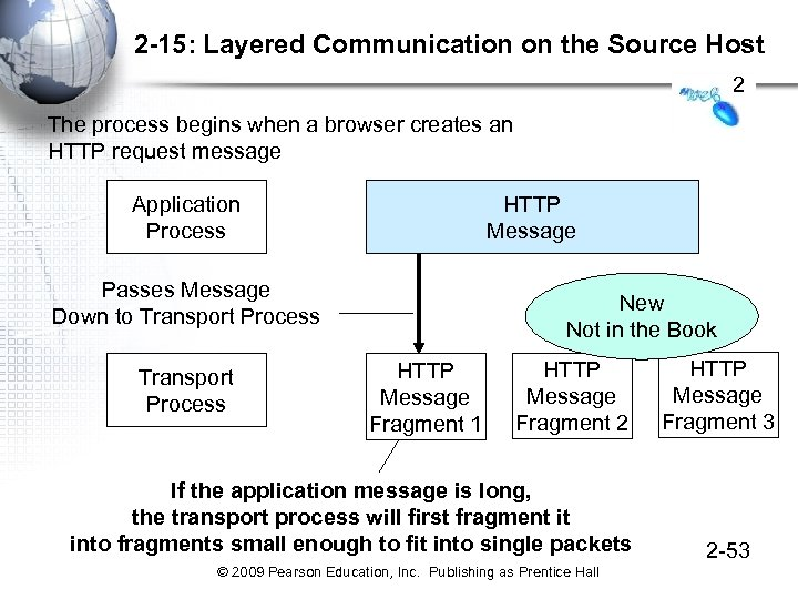 2 -15: Layered Communication on the Source Host 2 The process begins when a