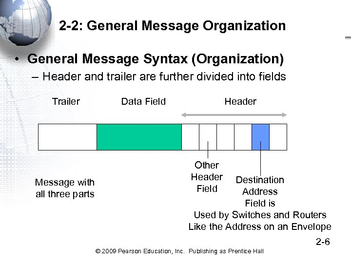 2 -2: General Message Organization • General Message Syntax (Organization) – Header and trailer
