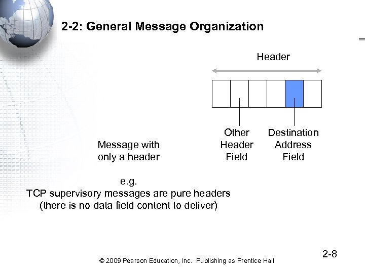 2 -2: General Message Organization Header Message with only a header Other Header Field