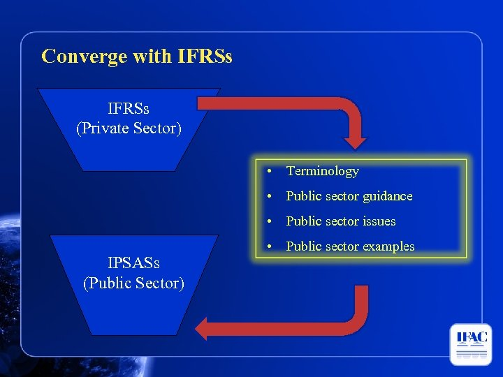 Converge with IFRSs (Private Sector) • Terminology • Public sector guidance • Public sector
