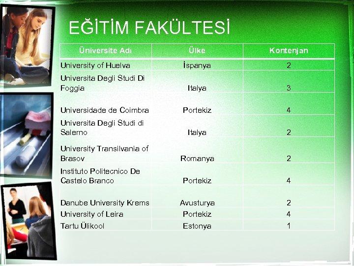 EĞİTİM FAKÜLTESİ Üniversite Adı Ülke Kontenjan İspanya 2 Universita Degli Studi Di Foggia Italya