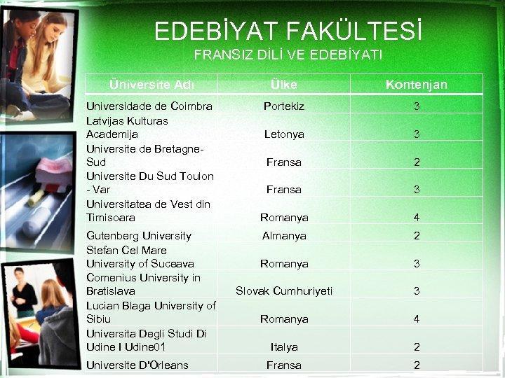 EDEBİYAT FAKÜLTESİ FRANSIZ DİLİ VE EDEBİYATI Üniversite Adı Ülke Kontenjan Universidade de Coimbra Latvijas