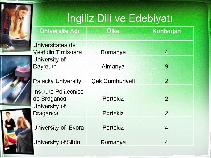 İngiliz Dili ve Edebiyatı Üniversite Adı Universitatea de Vest din Timisoara University of Bayreuth