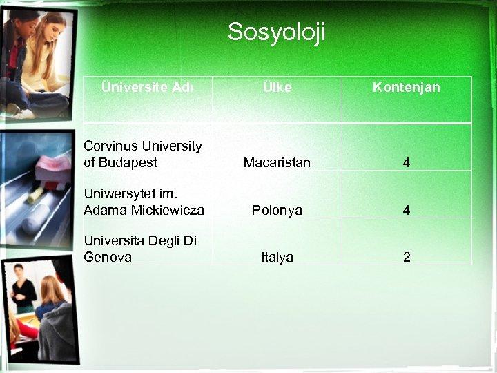 Sosyoloji Üniversite Adı Ülke Kontenjan Corvinus University of Budapest Macaristan 4 Uniwersytet im. Adama