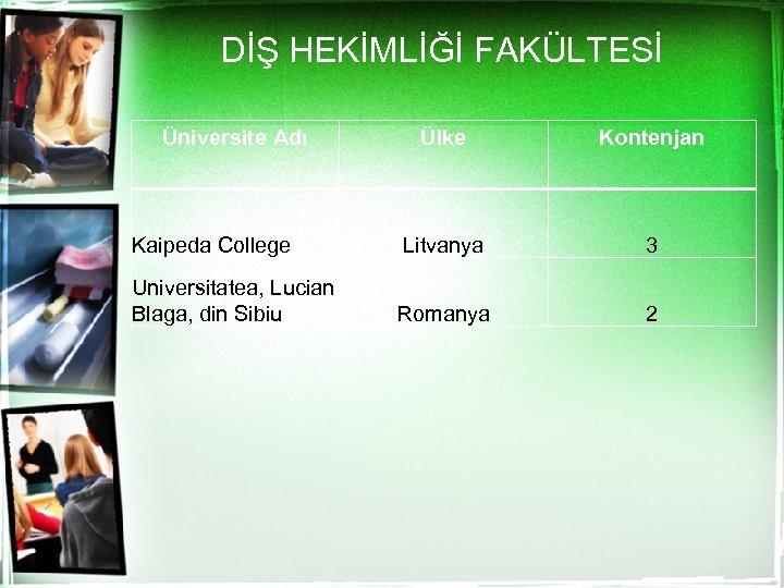 DİŞ HEKİMLİĞİ FAKÜLTESİ Üniversite Adı Ülke Kontenjan Kaipeda College Litvanya 3 Universitatea, Lucian Blaga,
