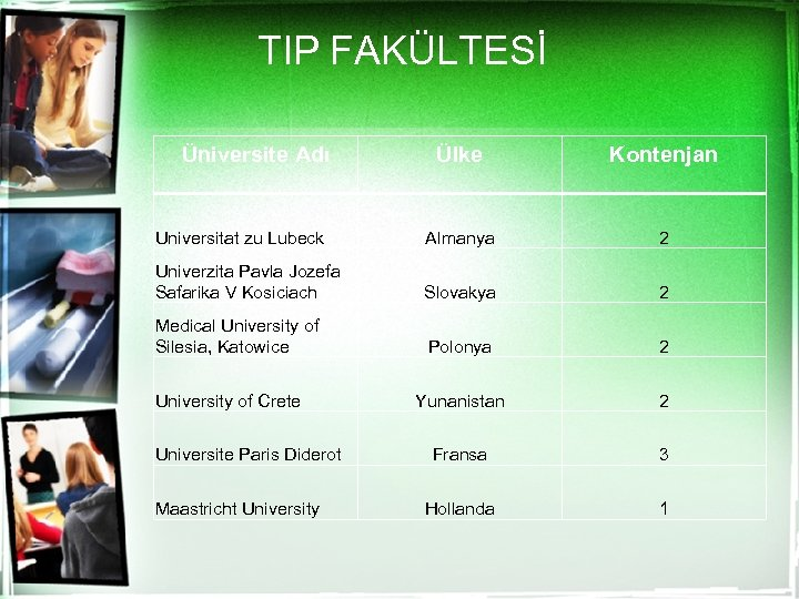TIP FAKÜLTESİ Üniversite Adı Ülke Kontenjan Universitat zu Lubeck Almanya 2 Univerzita Pavla Jozefa