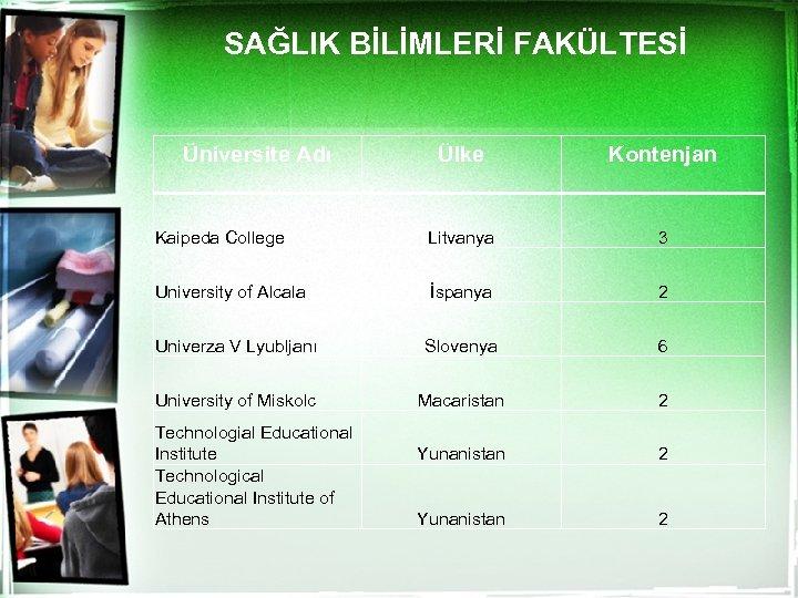 SAĞLIK BİLİMLERİ FAKÜLTESİ Üniversite Adı Ülke Kontenjan Kaipeda College Litvanya 3 University of Alcala